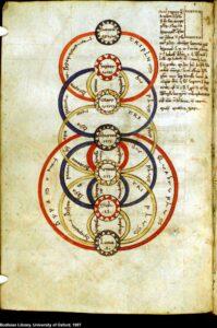 Manuscrito del Timeo