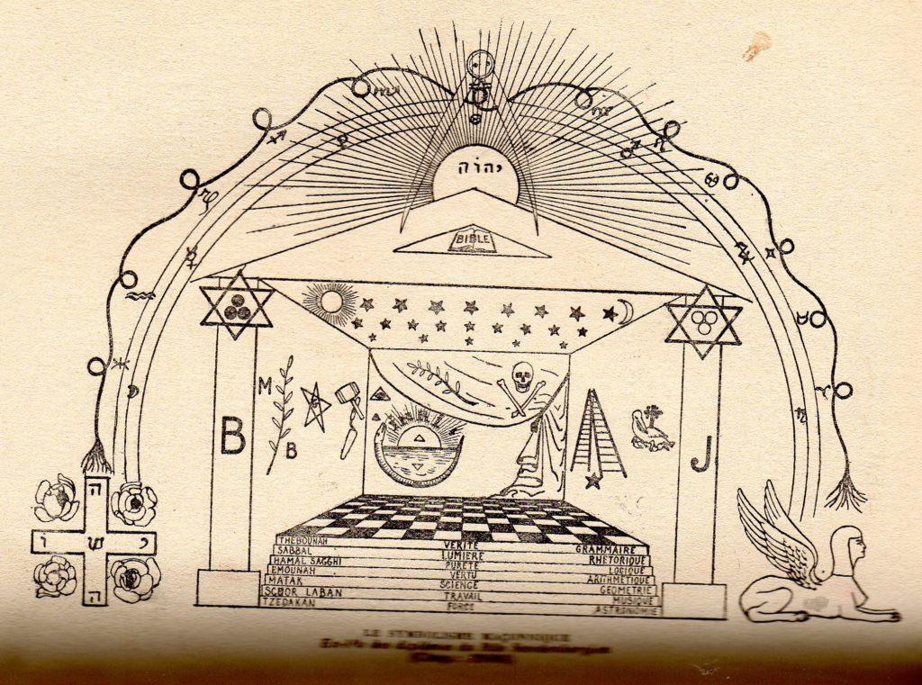 Pagina de tratado de Papus